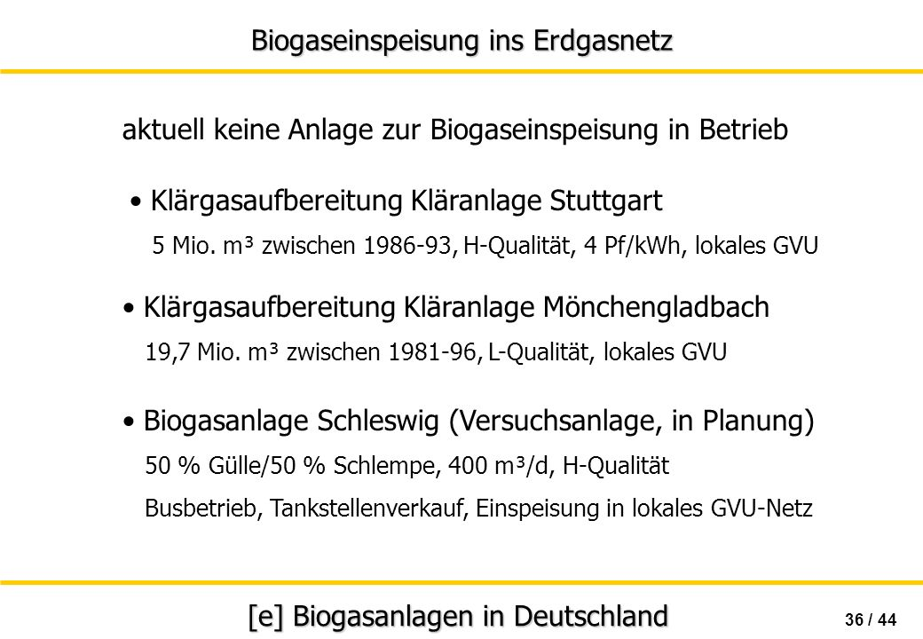 [e] Biogasanlagen in Deutschland